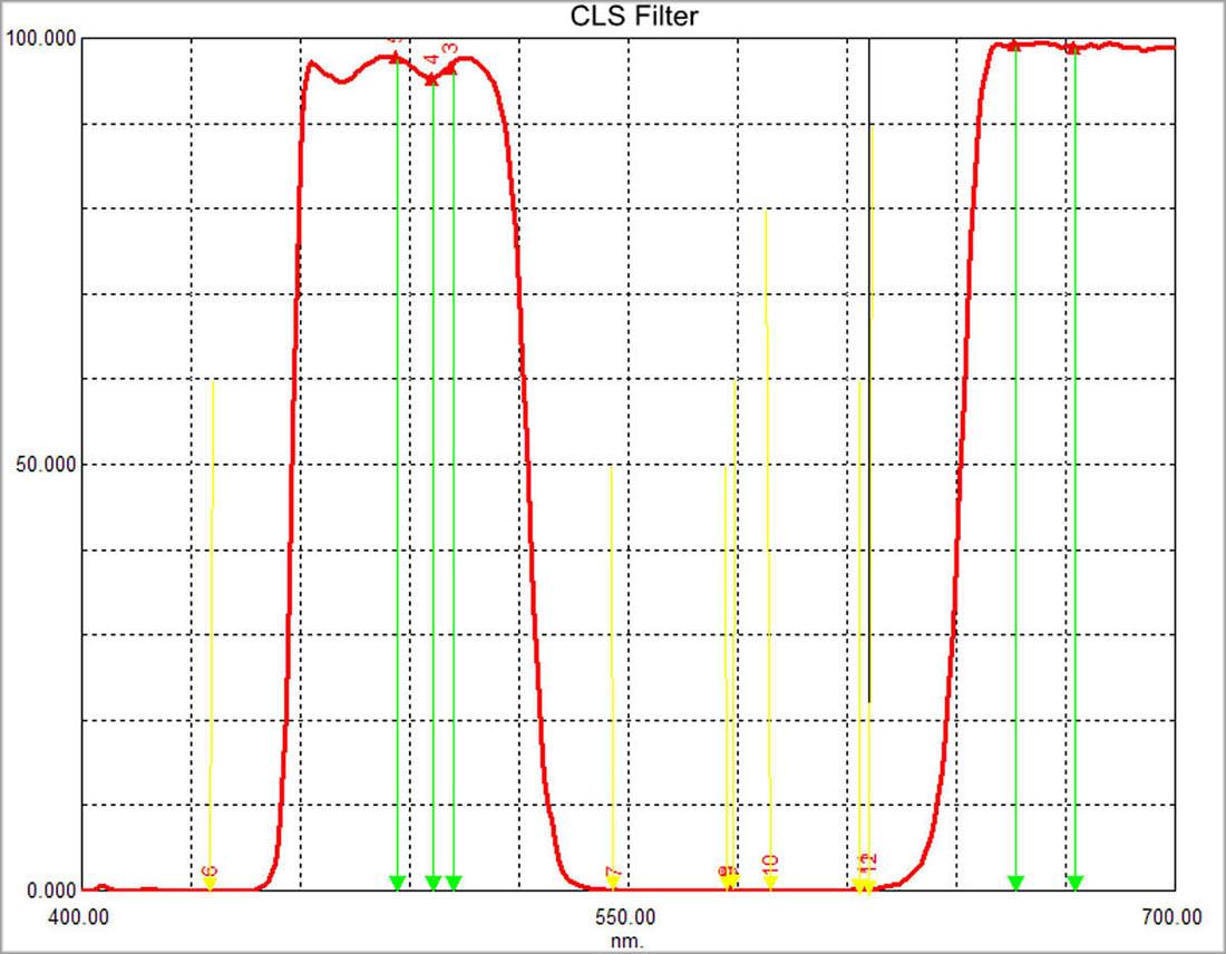 CLS Filters.jpg